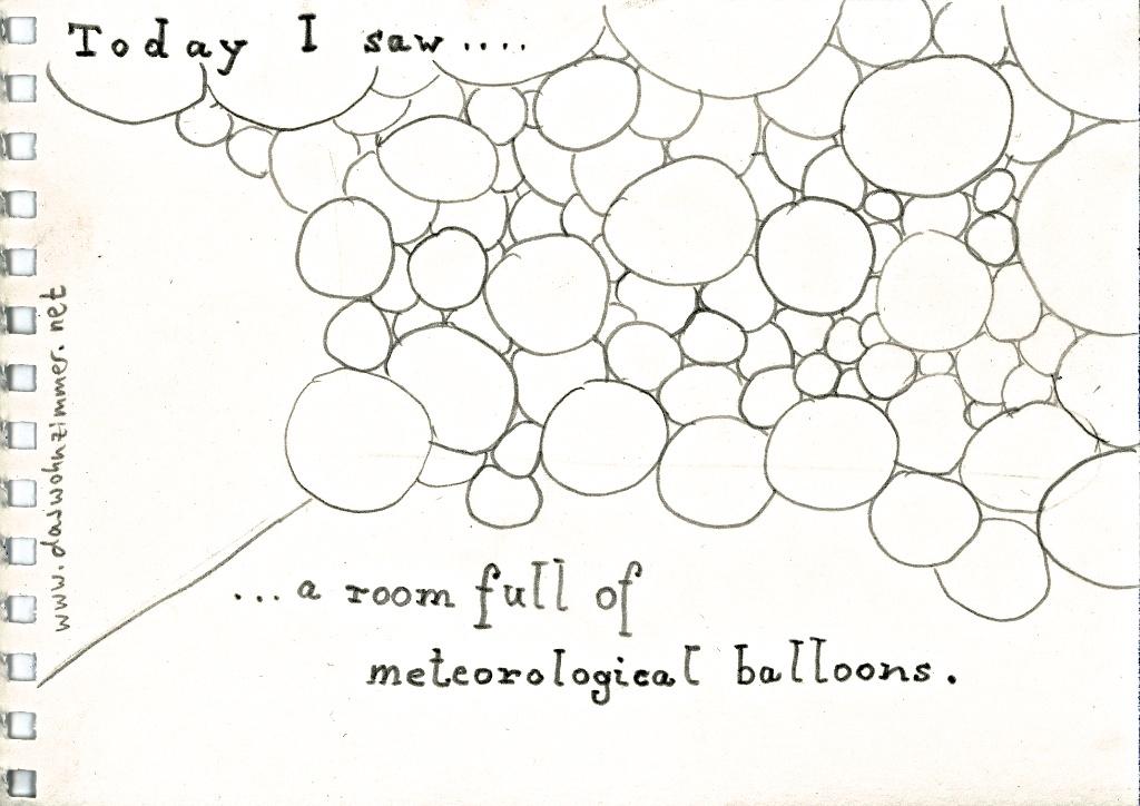 Be Creative #22 - Wetterballone, © Ines Häufler, 2011