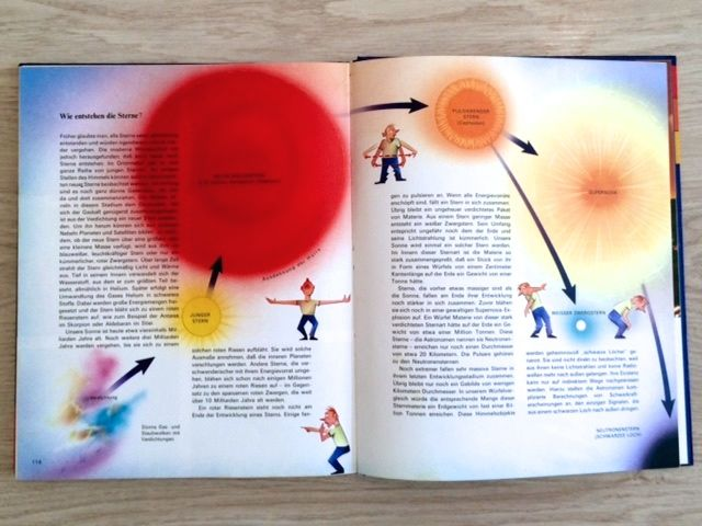 Meyers großes Sternenbuch für Kinder, 1981, Leben eines Sterns